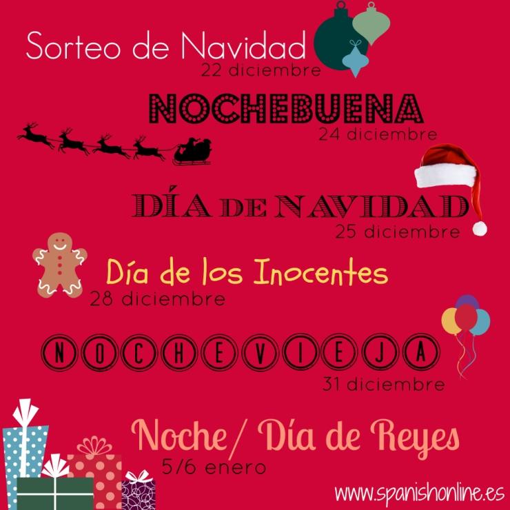 Tradiciones Navideñas en España